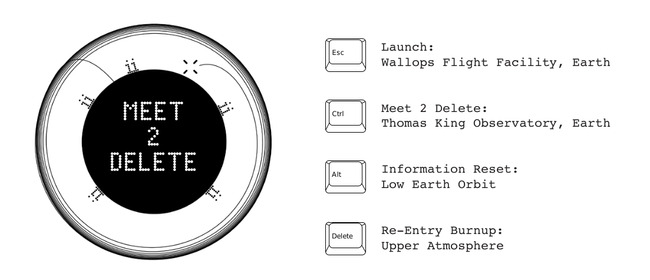 The Weight of Information 2.0: Meet 2 Delete