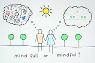 Foundations In Mindfulness