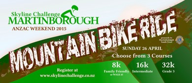 Martinborough Skyline Challenge
